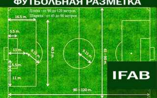 Ширина футбольных ворот в метрах. Футбольное поле: размеры и разметка