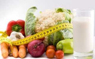 Кефирная диета для похудения. Курица и кефир диета что бы похудеть