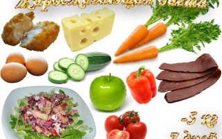 Самая эффективная диета для сжигания жира. Сушка как эффективная жиросжигающая диета. Плюсы и минусы