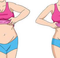 Диета чтобы убрать низ живота. Правила, которые помогут убрать жир внизу живота