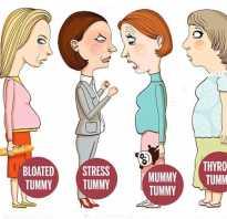 Выпирает желудка, что провоцирует заболевание. Убираем большой живот у мужчин и женщин в домашних условиях