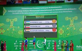 Ашхабад азиатские игры результаты