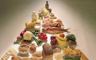 Правильное питание для накачивания мышц. Как правильно питаться когда качаешься