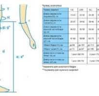 Объем ноги как измерить. Где измерять окружность и размер голени: правильное измерение размера. Эксплуатация измерительной ленты