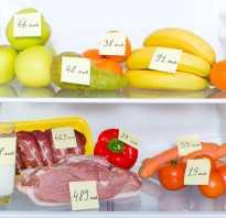 Диета елены малышевой состав набора продуктов. Меню на каждый день. Секрет похудения – в одном стакане