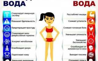 Душ для похудения в домашних условиях. Контрастный душ для похудения: учимся принимать правильно. Поможет коричневая жировая ткань