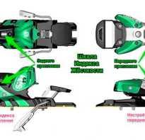 Настройка детских горнолыжных креплений. Регулировка лыжных креплений